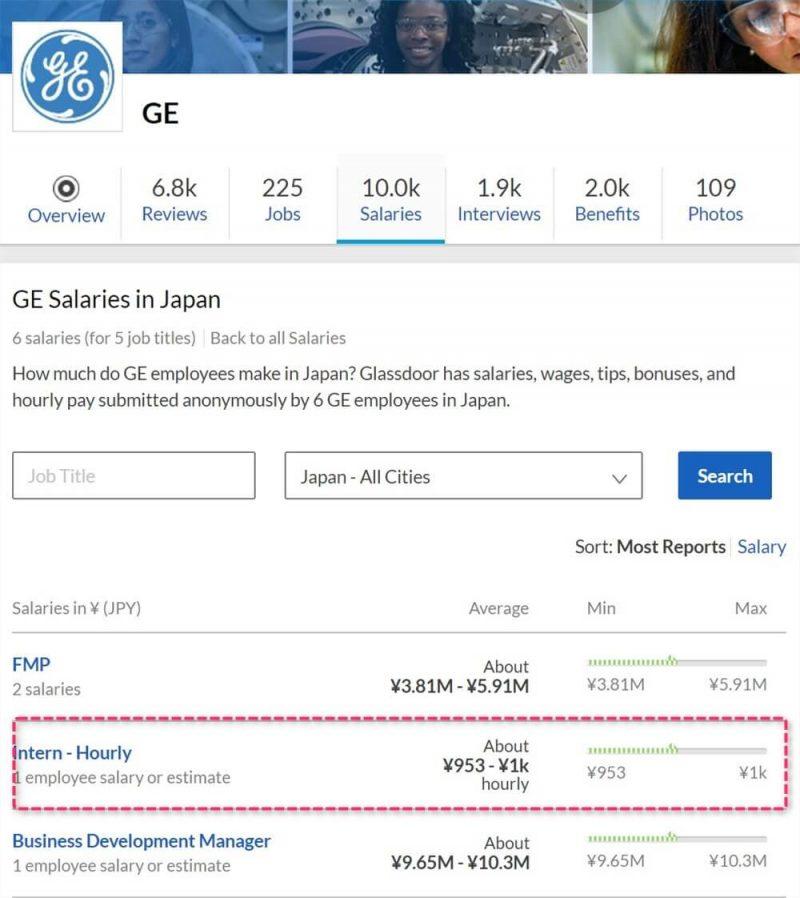 glassdoorを使って海外の会社のお給料を調べる方法、GEのお給料を調べる