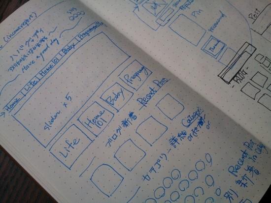 ブログデザインアイデア