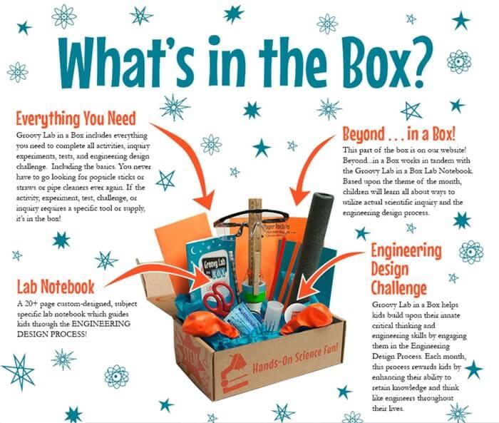 海外の小学生向け通信教育教材。エンジニア系の学習にはGrooby lab box