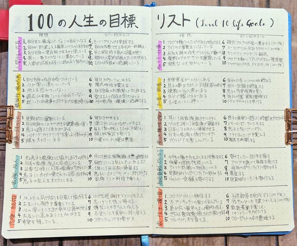 夢見るような人生の目標100リスト